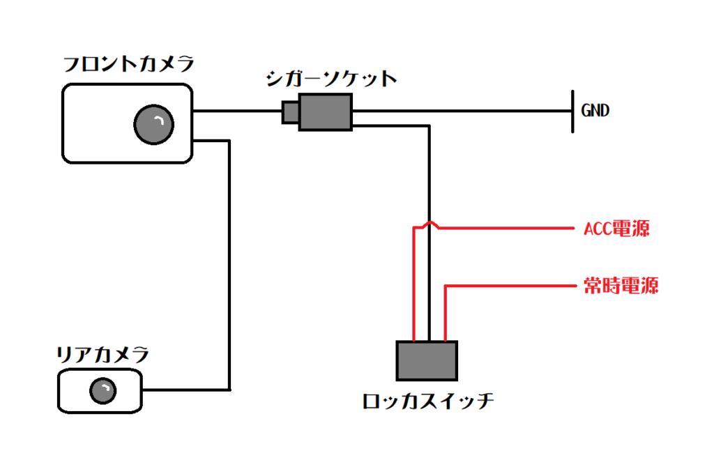 ドラレコGoSafe S70GS1の配線