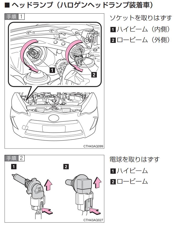 初代アクアのヘッドライト交換方法