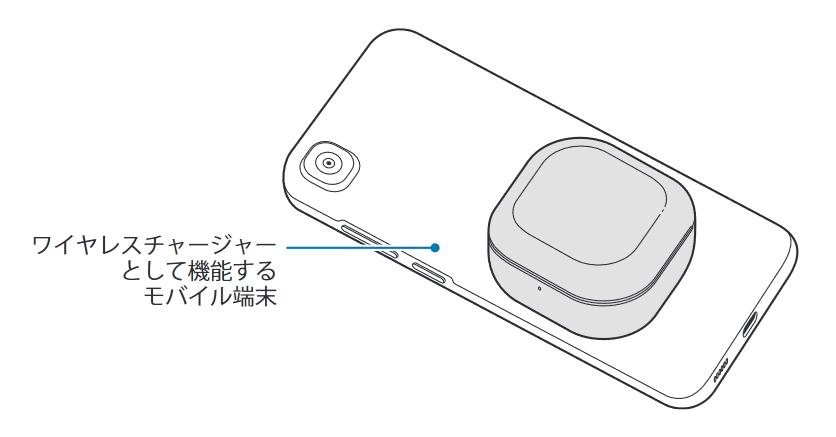 BudsProを本体から充電できる