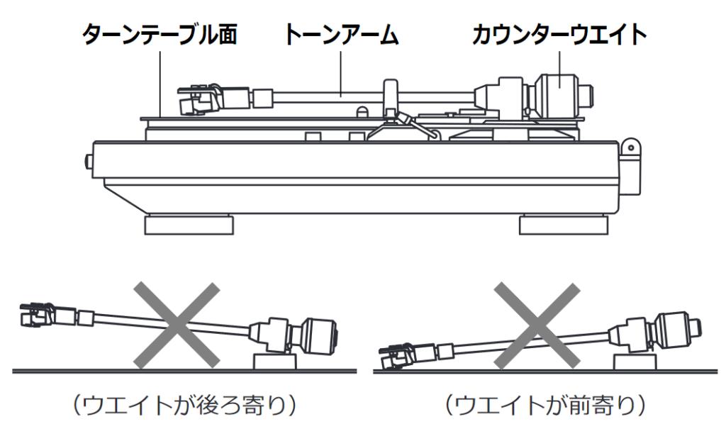 DP-300Fのアームのウェイト調整